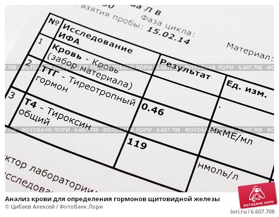 Анализ крови для определения гормонов щитовидной железы; фото 6607708, фотограф Цибаев Алексей. Фотобанк Лори - Продажа фотограф