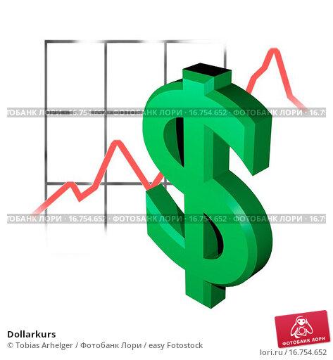 dagens dollarkurs