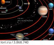 Купить «Планеты Солнечной системы», иллюстрация № 3868740 (c) Михаил Яковлев (ktynzq) / Фотобанк Лори