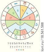Купить «Zodiac Signs, Planets And Elements», иллюстрация № 18561588 (c) PantherMedia / Фотобанк Лори