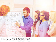 Купить «smiling business team discussing plan in office», фото № 23538224, снято 1 февраля 2014 г. (c) Syda Productions / Фотобанк Лори