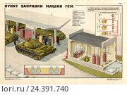Купить «Армейский плакат: Пункт заправки машин ГСМ», иллюстрация № 24391740 (c) Артем Сеттаров / Фотобанк Лори