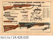 Оружейный плакат: 7,62-мм самозарядный карабин Симонова (СКС) Редакционная иллюстрация, иллюстратор Артем Сеттаров / Фотобанк Лори