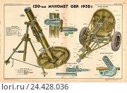 Купить «Плакат: 120-мм миномет образца 1938 года», иллюстрация № 24428036 (c) Артем Сеттаров / Фотобанк Лори