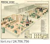 Купить «Плакат: Посты ПТОР», иллюстрация № 24706756 (c) Артем Сеттаров / Фотобанк Лори