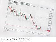 Купить «Финансовый график», фото № 25777036, снято 17 марта 2017 г. (c) Victoria Demidova / Фотобанк Лори