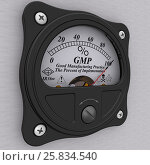 Купить «GMP. Good Manufacturing Practice indicator. The percent of implementation», иллюстрация № 25834540 (c) WalDeMarus / Фотобанк Лори