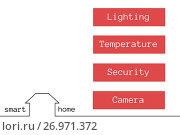 Купить «Smart house application interface», иллюстрация № 26971372 (c) Wavebreak Media / Фотобанк Лори