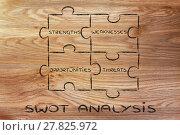 Купить «the elements of Swot analysis: strengths, weaknesses, opportunities, threats», фото № 27825972, снято 26 мая 2018 г. (c) PantherMedia / Фотобанк Лори