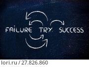 Купить «try, fail, try again till success», фото № 27826860, снято 18 июля 2019 г. (c) PantherMedia / Фотобанк Лори