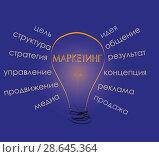 Купить «Иллюстрация с текстом о маркетинге», иллюстрация № 28645364 (c) Julia Shepeleva / Фотобанк Лори