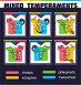 Купить «set Mixed Temperaments», иллюстрация № 28773760 (c) Седых Алена / Фотобанк Лори
