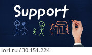 Купить «Hand writing with chalk Support text with stick people drawings on blackboard», фото № 30151224, снято 24 июля 2017 г. (c) Wavebreak Media / Фотобанк Лори