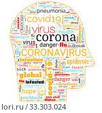 Word Cloud on theme Coronavirus Outbreak in shape of man head on white. Стоковая иллюстрация, иллюстратор Kira_Yan / Фотобанк Лори