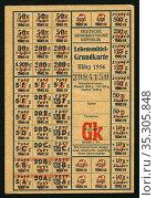 Europa, Deutschland, DDR , Lebensmittel-Grundkarte für Fleisch, Fett... Редакционное фото, фотограф Historisches Auge Ralf Feltz / age Fotostock / Фотобанк Лори