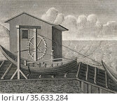 Rolling bridge or inclined plane to raise boat on a canal.  Engraving. Редакционное фото, агентство World History Archive / Фотобанк Лори