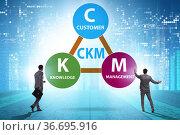 Customer knowledge management business concept. Стоковое фото, фотограф Elnur / Фотобанк Лори