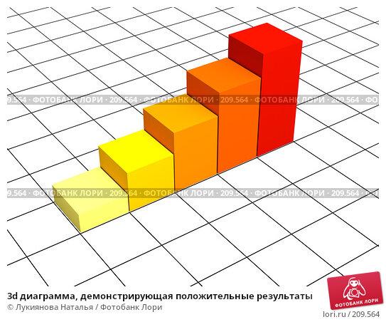 3d диаграмма, демонстрирующая положительные результаты, иллюстрация № 209564 (c) Лукиянова Наталья / Фотобанк Лори
