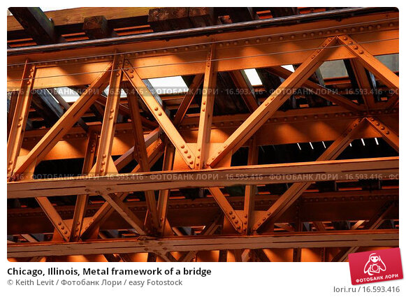 the hc bridge frame work The sa journal of human resource management the aim of the present study was therefore to use the human capital (hc) bridge tm framework to compare the.