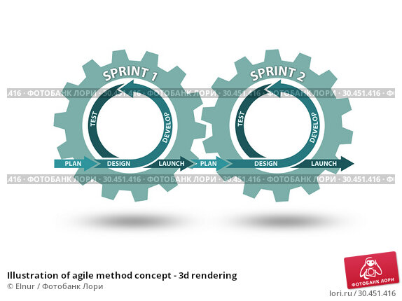 Illustration of agile method concept - 3d rendering. Стоковое фото, фотограф Elnur / Фотобанк Лори