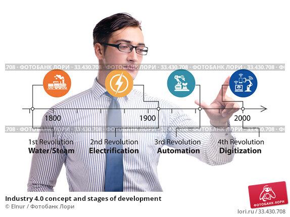 Купить «Industry 4.0 concept and stages of development», фото № 33430708, снято 8 июля 2020 г. (c) Elnur / Фотобанк Лори