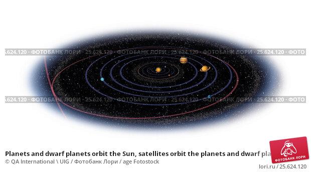 dwarf planets  NASA Solar System Exploration