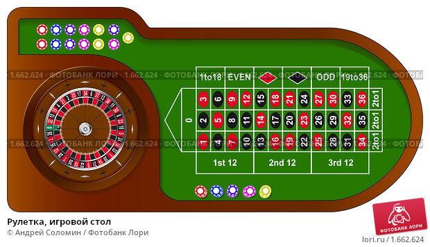 казино цена игровой стол для