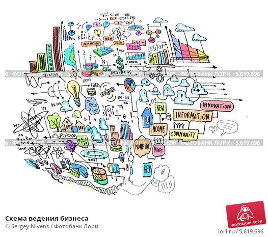 Схема ведения бизнеса, фото
