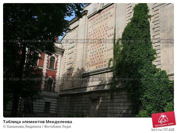 Таблица элементов Менделеева, фото № 57628, снято 3 июля 2007 г. (c) Ханыкова Людмила / Фотобанк Лори