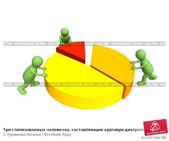 Три стилизованных человечка, составляющие круговую диаграмму, иллюстрация № 244740 (c) Лукиянова Наталья / Фотобанк Лори