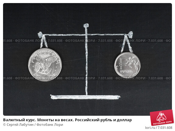 Курс доллара рубль на форекс